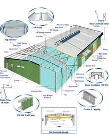 China Steel Buildings Kits, Corrugated Roofing And Wall Panels System For Metal Building supplier