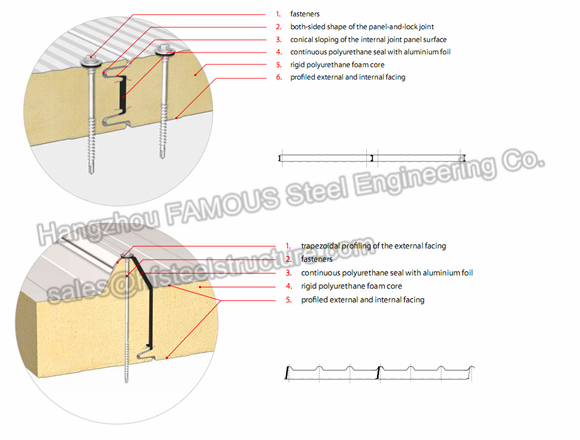 PU Cold Room Insulated Sandwich Panels 1